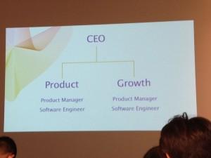 Growthチームの位置づけ